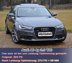 Audi-A6-4gg
